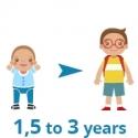 1½ à 3 ans