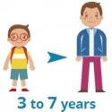 3 à 7 ans